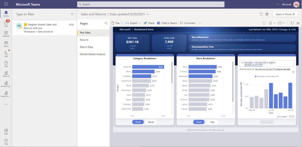 Канал активности Microsoft Teams теперь интегрирован с Power BI