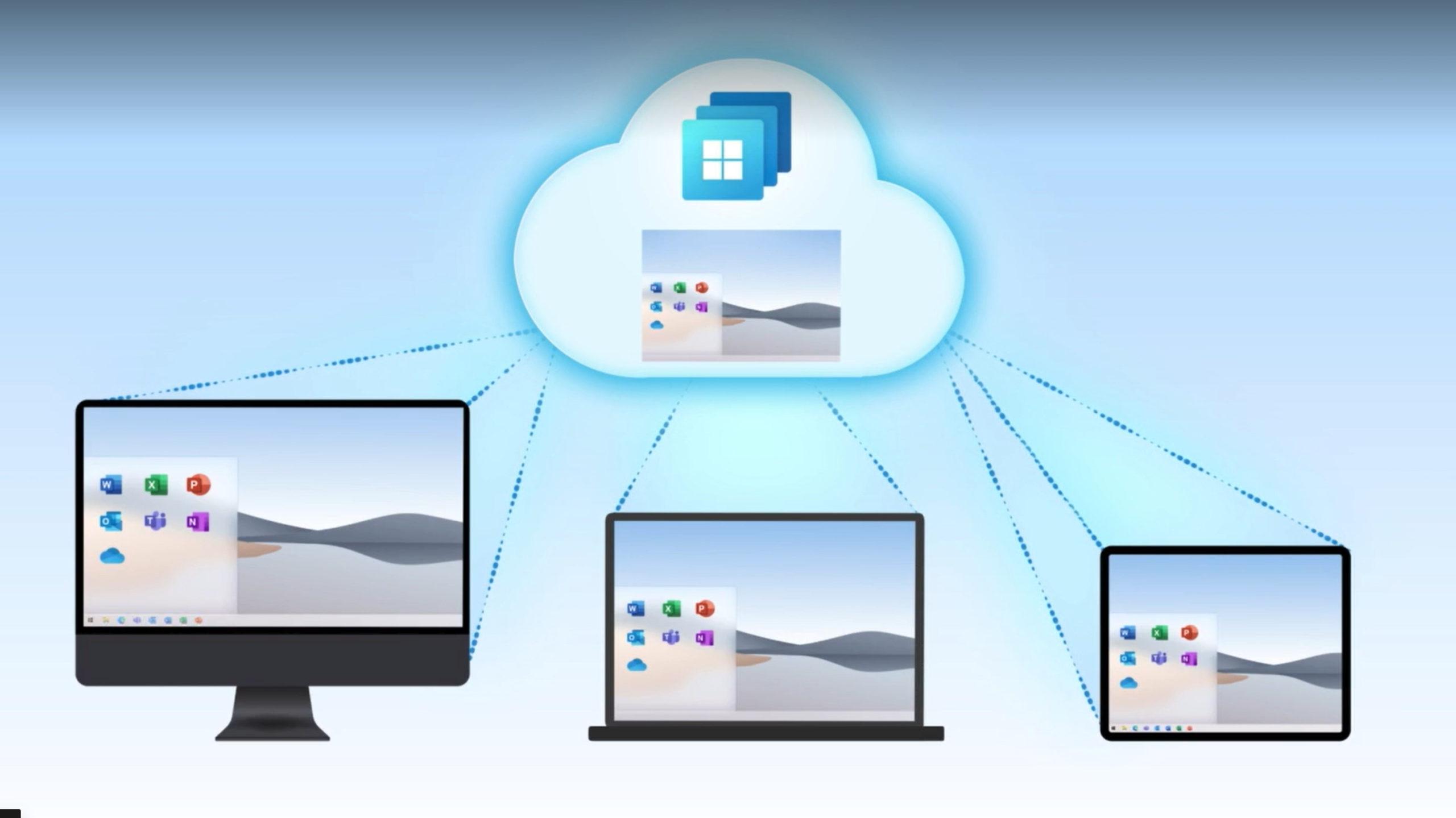 Вот некоторые подробности о Windows 365, которые вы могли не знать