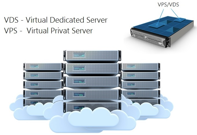 Photo of Выбираем выделенный сервер для сайта в TOP Admin