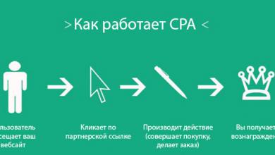 Photo of Что такое CPA сеть?
