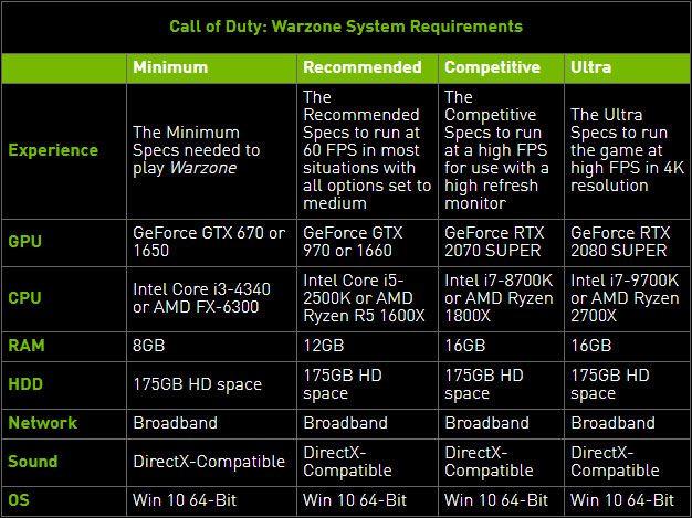 test драйвер 442.59 из GeForce Experience