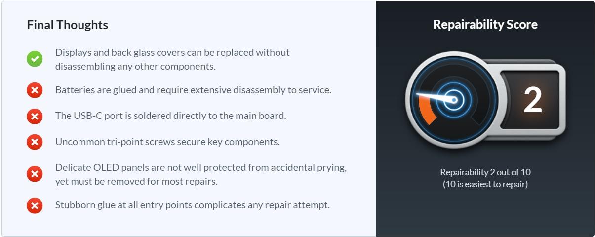 Surface Duo Ремонтопригодность