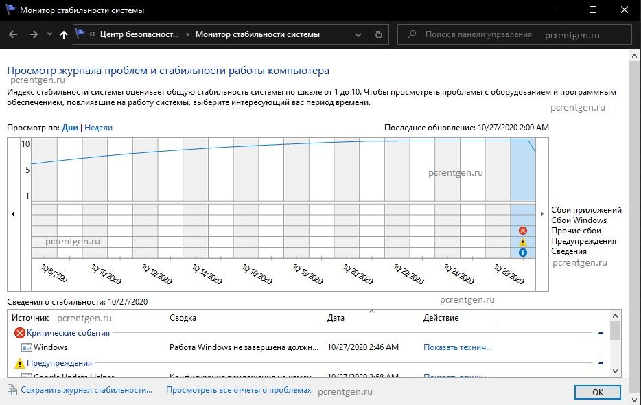 Монитор стабильности в Windows 10