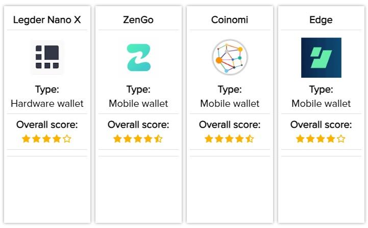 Биткоин кошелек для андроид