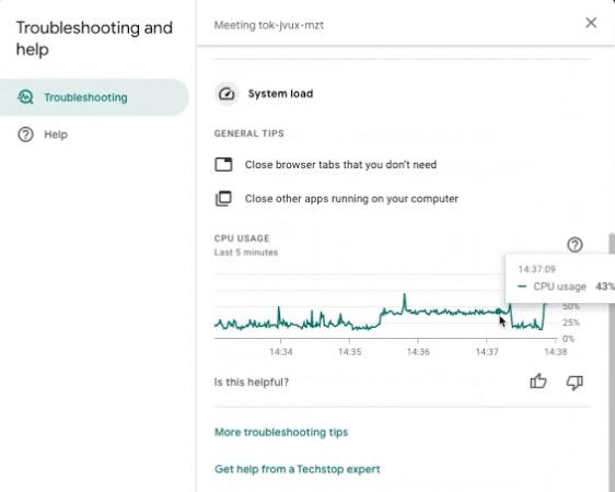 Загрузка процессора Google Meet