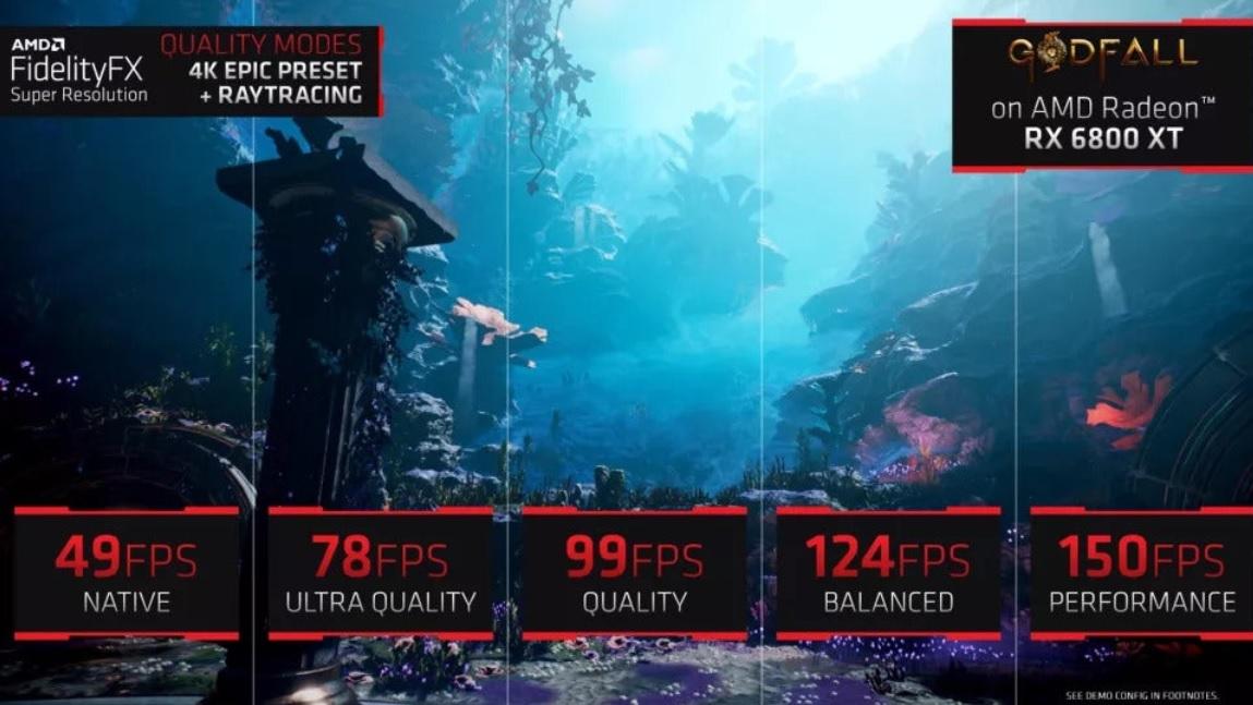 технологии AMD FidelityFX Super Resolution